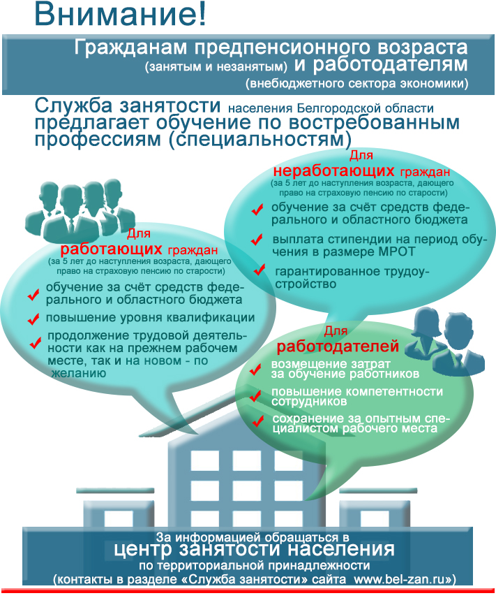 infograph predpension